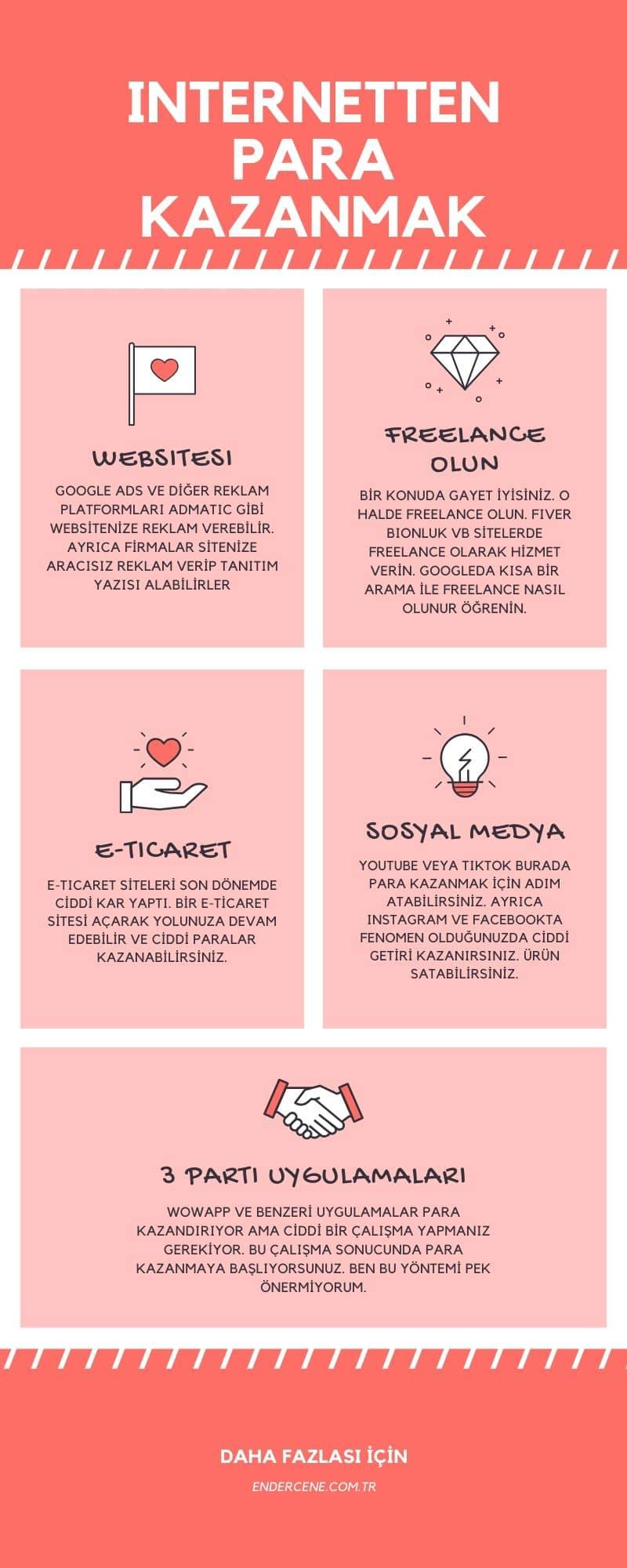 internetten para kazanma infografik