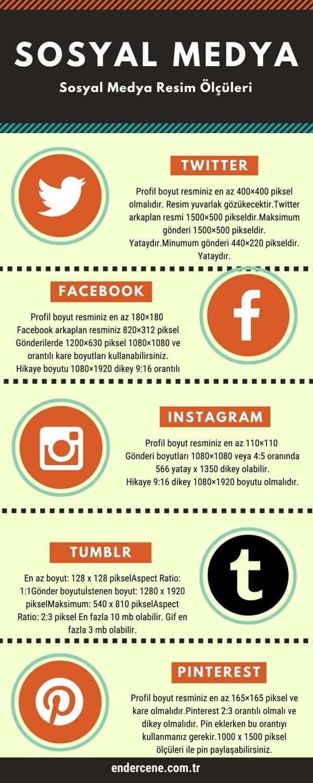 sosyal medya boyutları